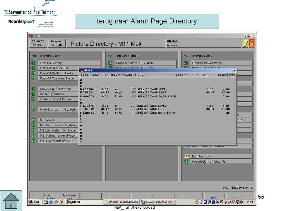 MaK_Full ahead loaded 55 terug naar Alarm Page Directory