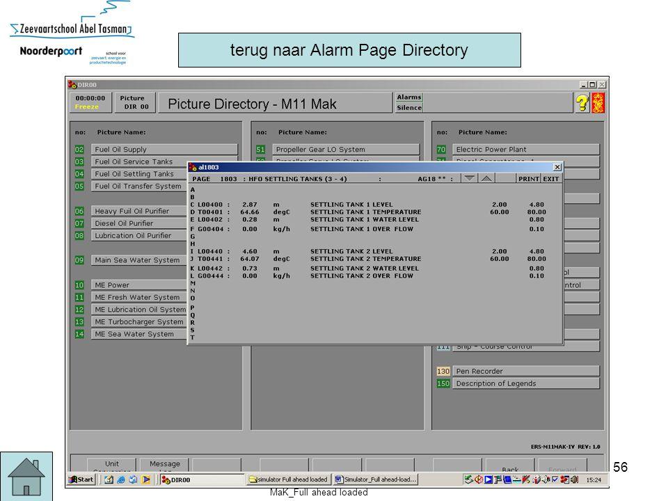 MaK_Full ahead loaded 56 terug naar Alarm Page Directory