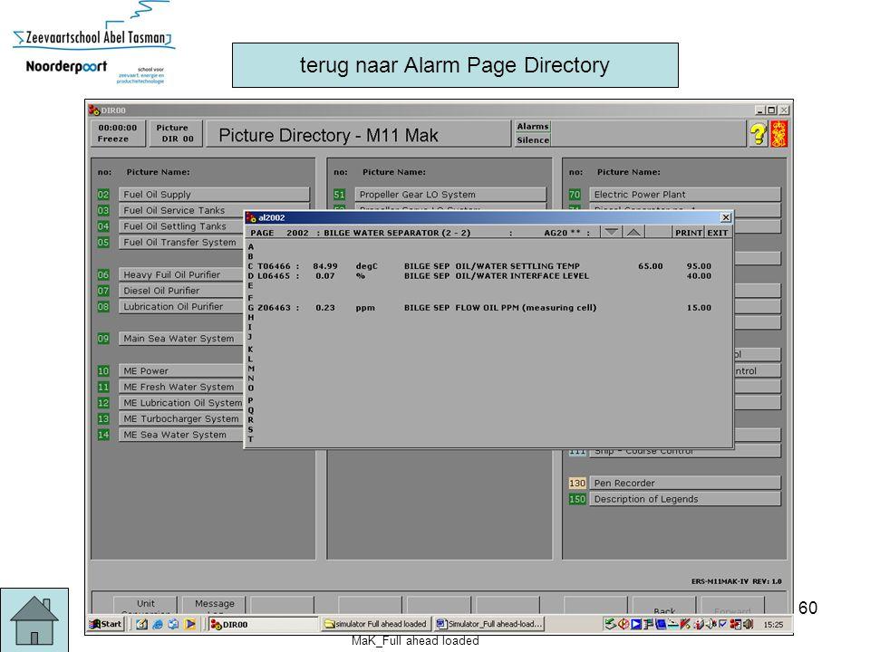 MaK_Full ahead loaded 60 terug naar Alarm Page Directory