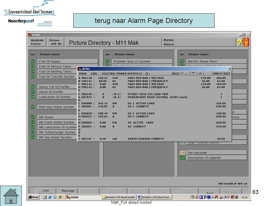 MaK_Full ahead loaded 63 terug naar Alarm Page Directory