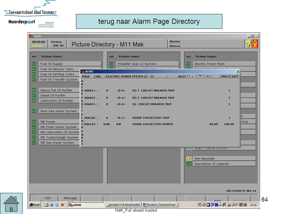 MaK_Full ahead loaded 64 terug naar Alarm Page Directory