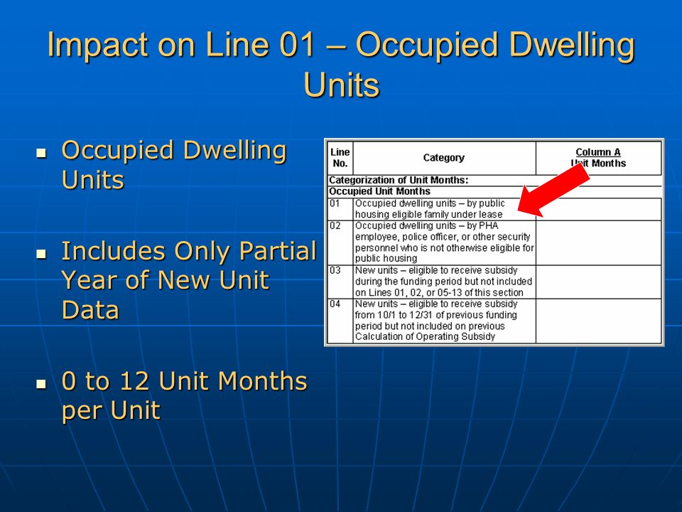 Impact on Line 01 – Occupied Dwelling Units Occupied Dwelling Units Occupied Dwelling Units Includes Only Partial Year of New Unit Data Includes Only Partial Year of New Unit Data 0 to 12 Unit Months per Unit 0 to 12 Unit Months per Unit