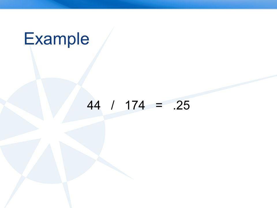 Example 44 / 174 =.25