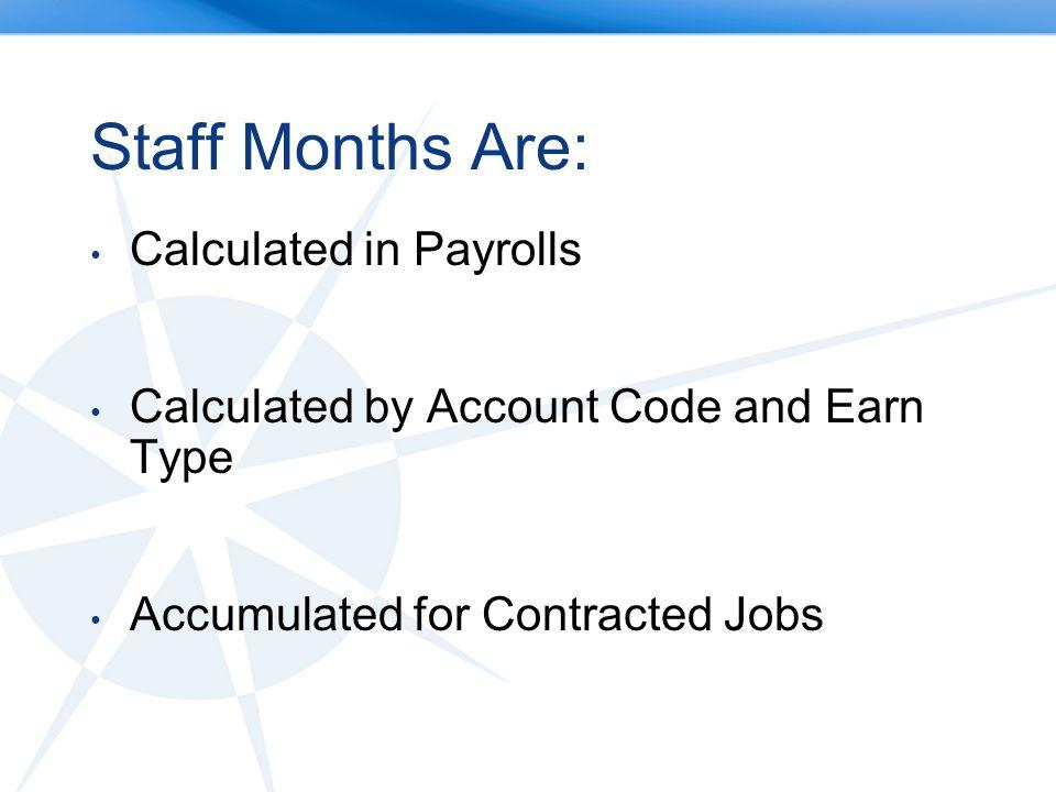 Final Contract Payments Adjustment Job Term X Percent of Full Time 100