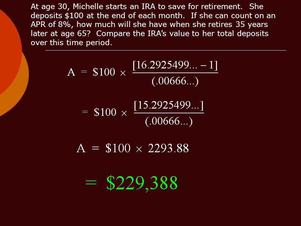 At age 30, Michelle starts an IRA to save for retirement.