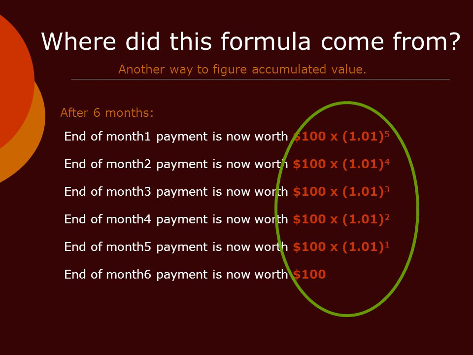 Where did this formula come from? Another way to figure accumulated value. End of month1 payment is now worth $100 x (1.01) 5 End of month2 payment is