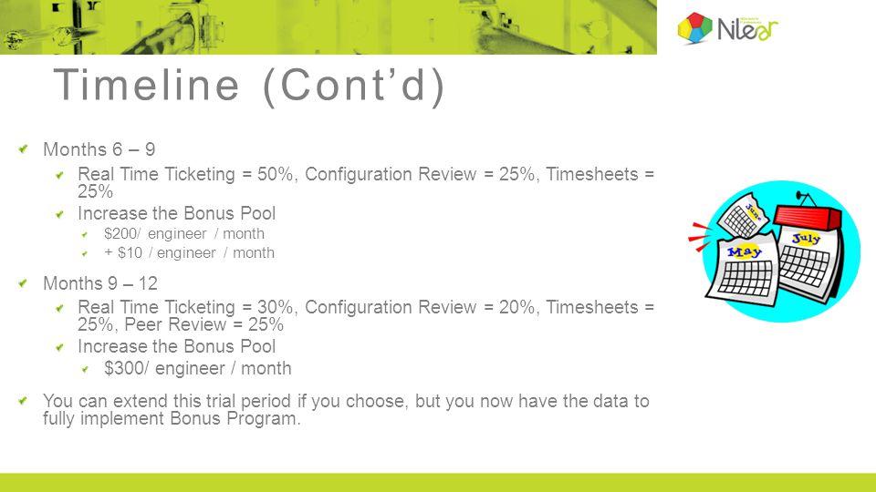 Bonus Program (Implementation Time) The bonus program should be voluntary when first introduced.