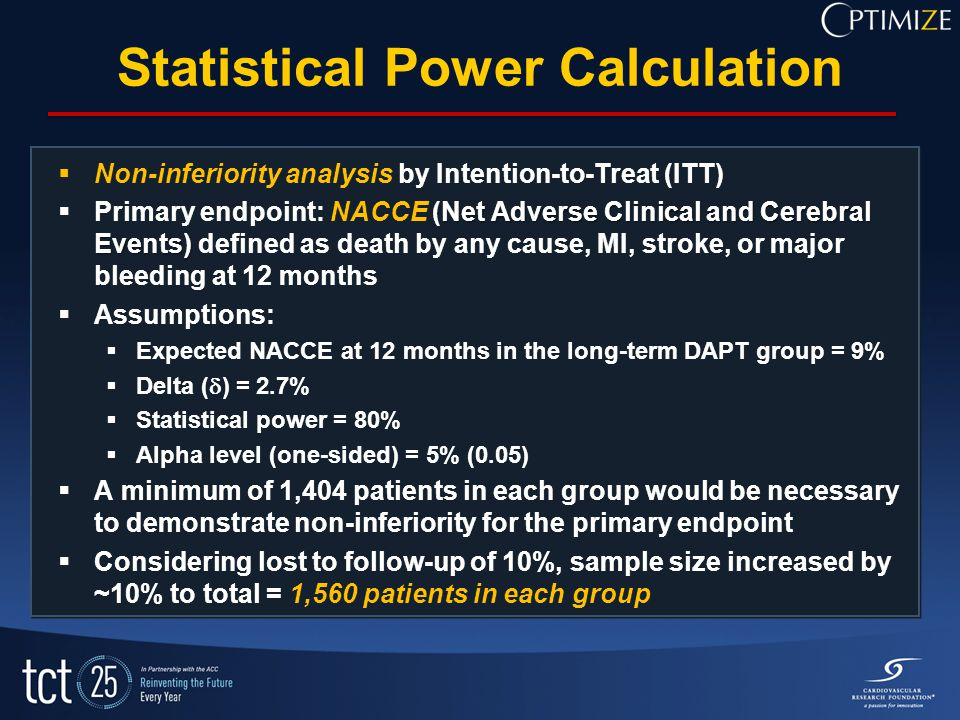Statistical Power Calculation  Non-inferiority analysis by Intention-to-Treat (ITT) Net Adverse Clinical and Cerebral Events)  Primary endpoint: NACCE (Net Adverse Clinical and Cerebral Events) defined as death by any cause, MI, stroke, or major bleeding at 12 months  Assumptions:  Expected NACCE at 12 months in the long-term DAPT group = 9%  Delta (  ) = 2.7%  Statistical power = 80%  Alpha level (one-sided) = 5% (0.05)  A minimum of 1,404 patients in each group would be necessary to demonstrate non-inferiority for the primary endpoint  Considering lost to follow-up of 10%, sample size increased by ~10% to total = 1,560 patients in each group