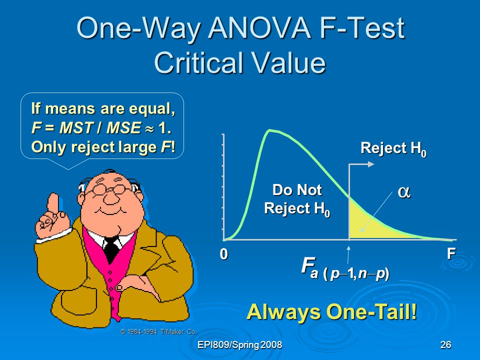EPI809/Spring 200826 One-Way ANOVA F-Test Critical Value  If means are equal, F = MST / MSE  1. Only reject large F! Always One-Tail! F apnp(,)1 0