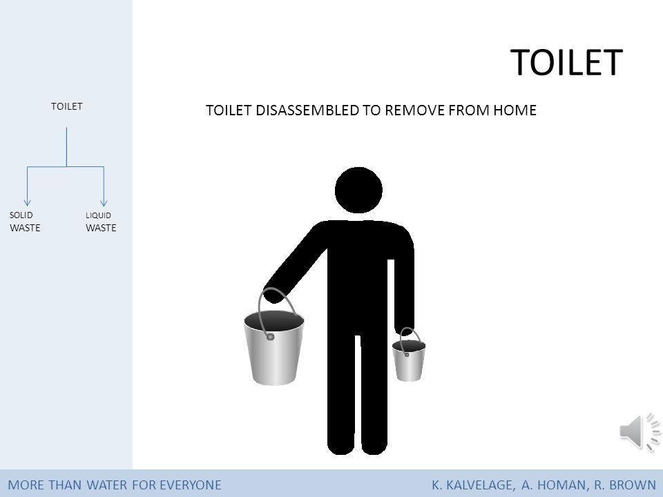TOILET LIQUID WASTE SOLID WASTE WASTE ENTERS AND SEPARATED INTO SOLID AND LIQUID MORE THAN WATER FOR EVERYONEK.