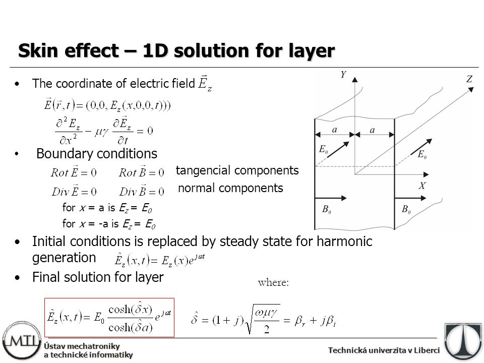 Technická univerzita v Liberci Skin effect – 1D solution for layer The coordinate of electric field Boundary conditions tangencial components normal c
