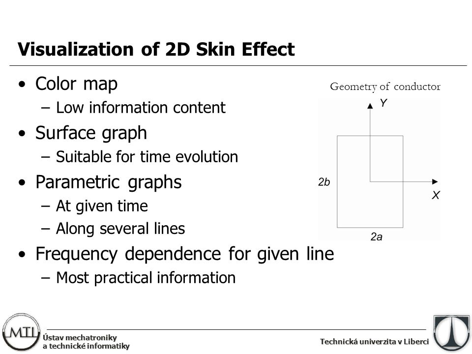 Technická univerzita v Liberci Visualization of 2D Skin Effect Color map –Low information content Surface graph –Suitable for time evolution Parametri