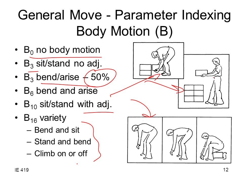IE 419 12 General Move - Parameter Indexing Body Motion (B) B 0 no body motion B 3 sit/stand no adj.