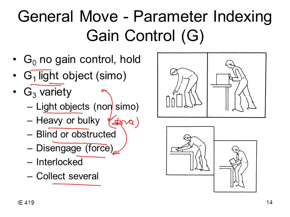 IE 419 14 General Move - Parameter Indexing Gain Control (G) G 0 no gain control, hold G 1 light object (simo) G 3 variety –Light objects (non simo) –Heavy or bulky –Blind or obstructed –Disengage (force) –Interlocked –Collect several