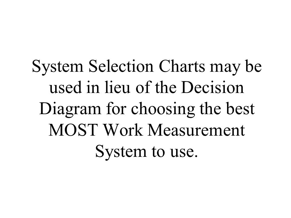 System Selection Charts may be used in lieu of the Decision Diagram for choosing the best MOST Work Measurement System to use.