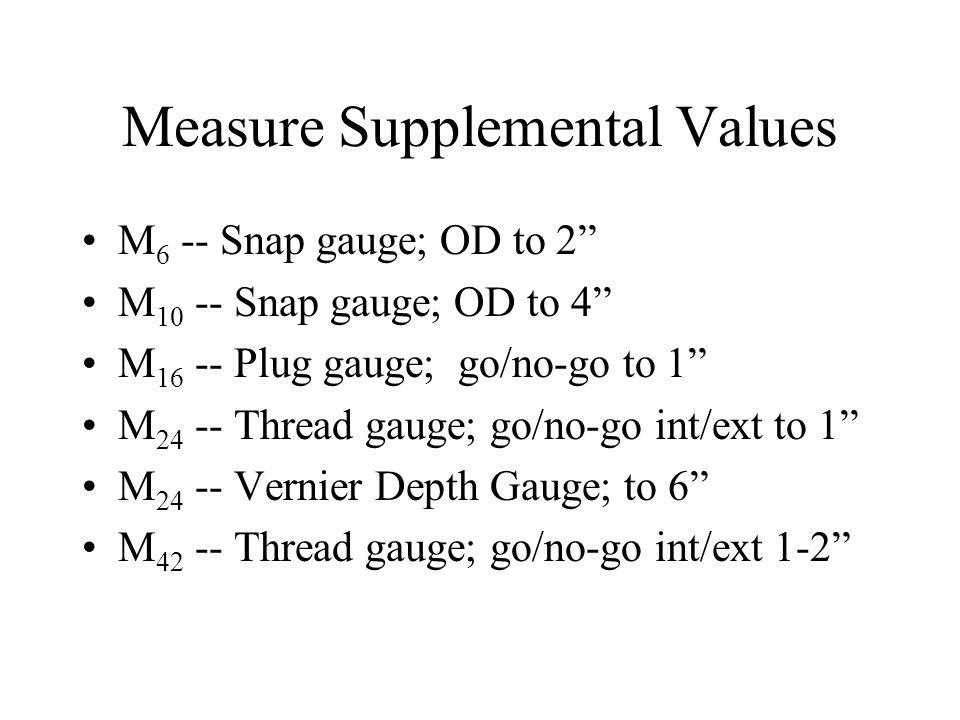 """Measure Supplemental Values M 6 -- Snap gauge; OD to 2"""" M 10 -- Snap gauge; OD to 4"""" M 16 -- Plug gauge; go/no-go to 1"""" M 24 -- Thread gauge; go/no-go"""