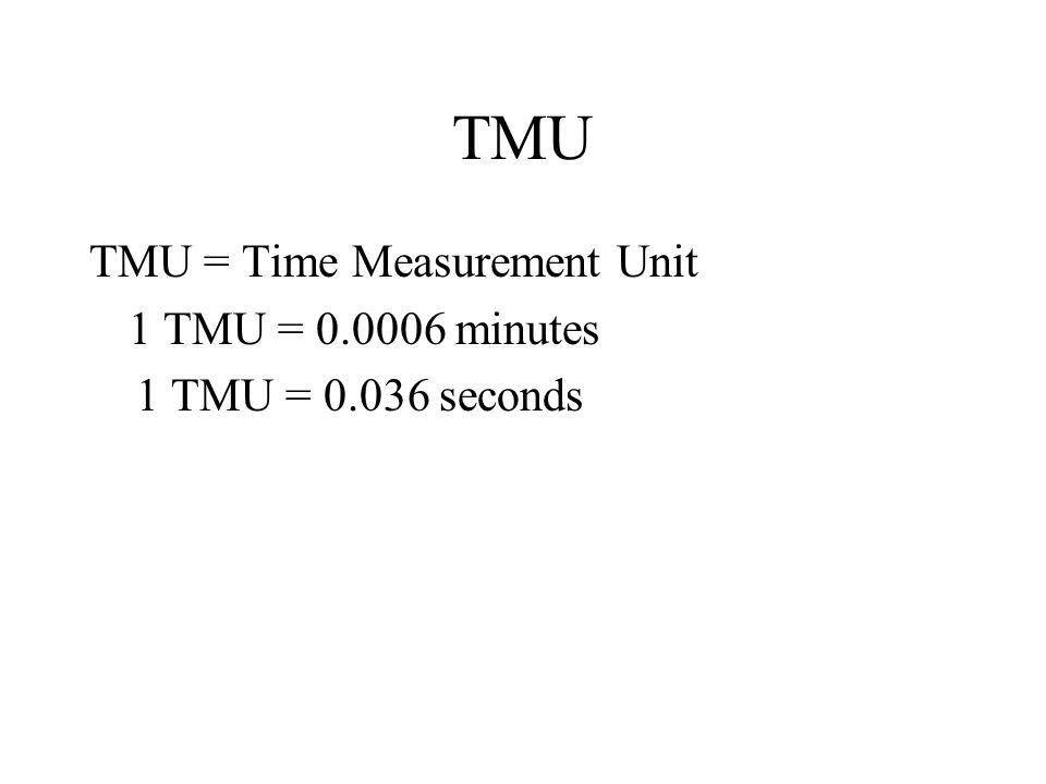 TMU TMU = Time Measurement Unit 1 TMU = 0.0006 minutes 1 TMU = 0.036 seconds