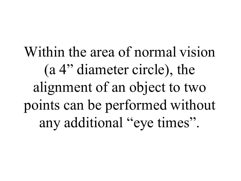 """Within the area of normal vision (a 4"""" diameter circle), the alignment of an object to two points can be performed without any additional """"eye times""""."""