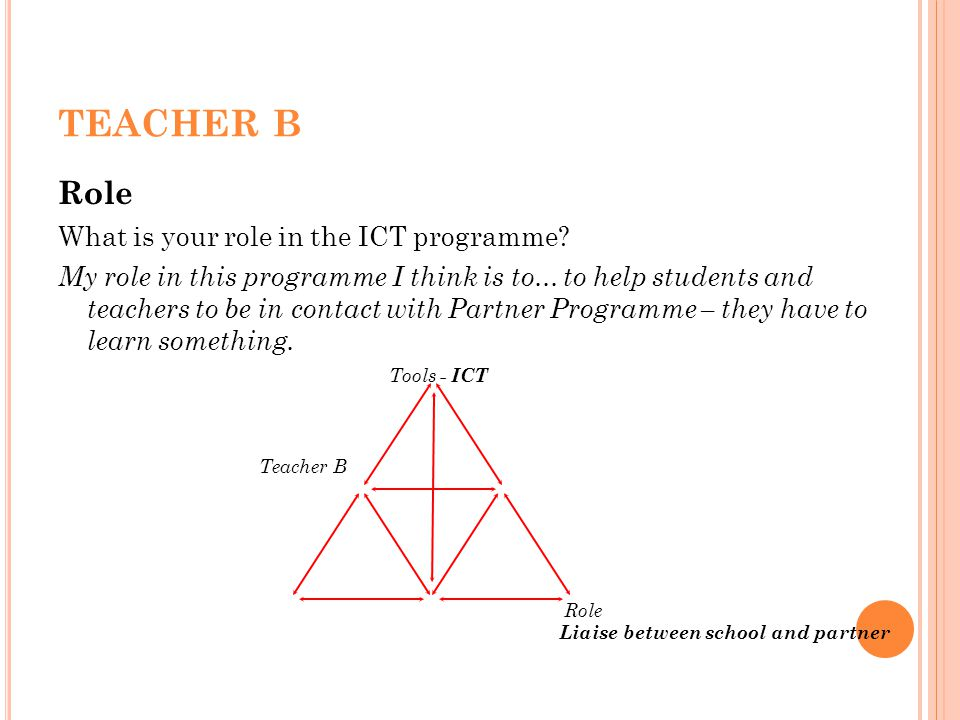 TEACHER B Role What is your role in the ICT programme.