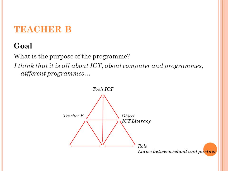 TEACHER B Goal What is the purpose of the programme.