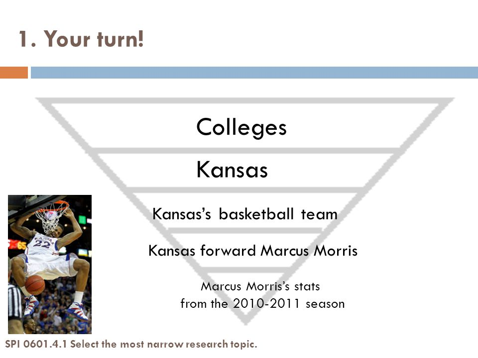 1. Your turn! SPI 0601.4.1 Select the most narrow research topic. Colleges Kansas Kansas's basketball team Kansas forward Marcus Morris Marcus Morris'
