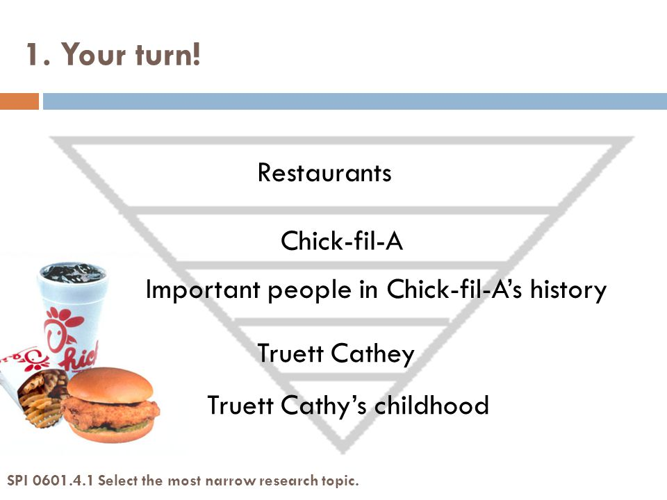 1. Your turn! SPI 0601.4.1 Select the most narrow research topic. Restaurants Chick-fil-A Important people in Chick-fil-A's history Truett Cathey True