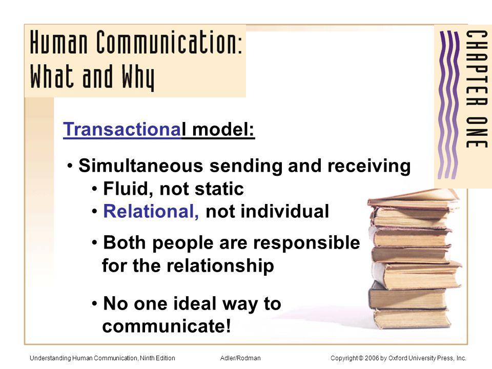 Figure 1-2 Transactional Communication Model