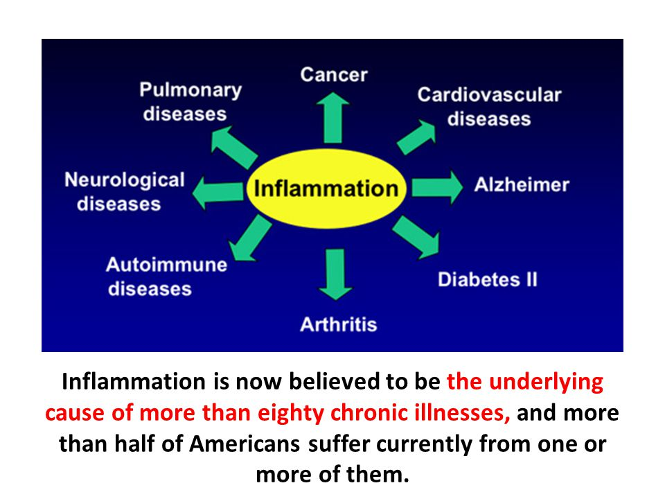 Inflammation is now believed to be the underlying cause of more than eighty chronic illnesses, and more than half of Americans suffer currently from o