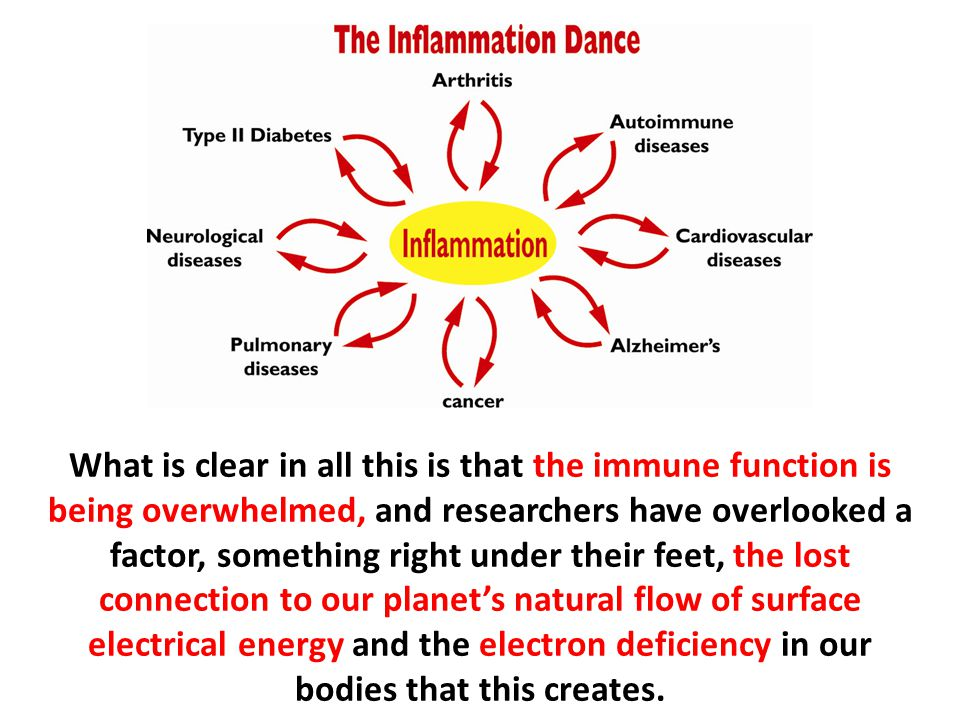 What is clear in all this is that the immune function is being overwhelmed, and researchers have overlooked a factor, something right under their feet