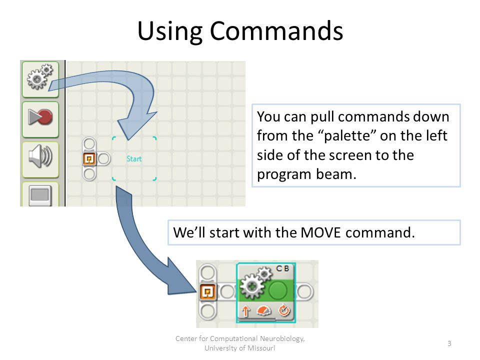 "Using Commands You can pull commands down from the ""palette"" on the left side of the screen to the program beam. We'll start with the MOVE command. 3"