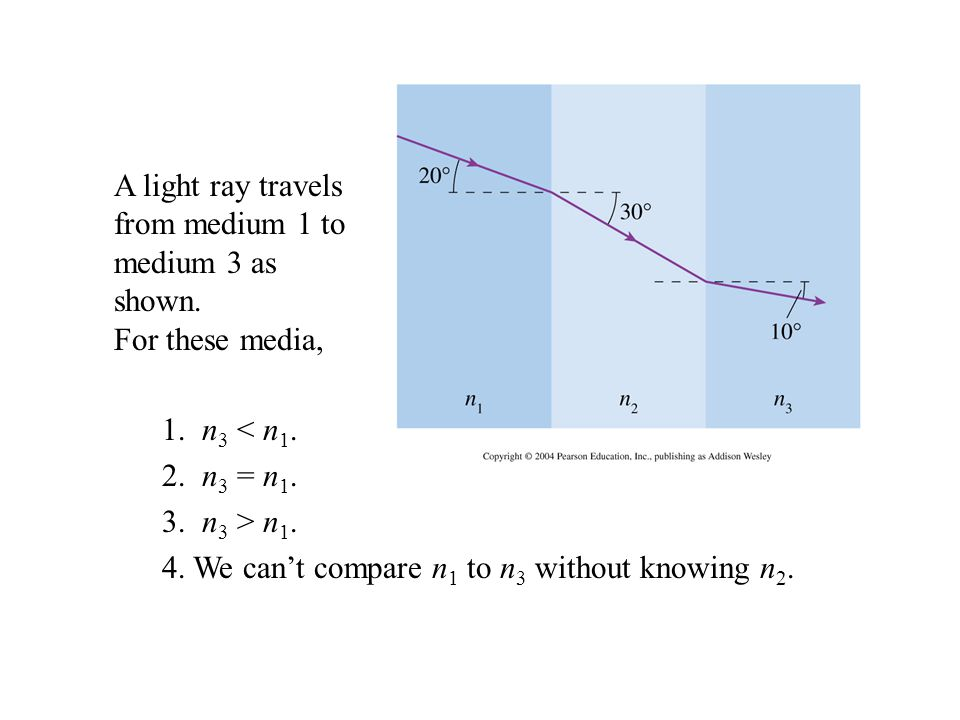 A light ray travels from medium 1 to medium 3 as shown. For these media, 1. n 3 < n 1. 2. n 3 = n 1. 3. n 3 > n 1. 4. We can't compare n 1 to n 3 with