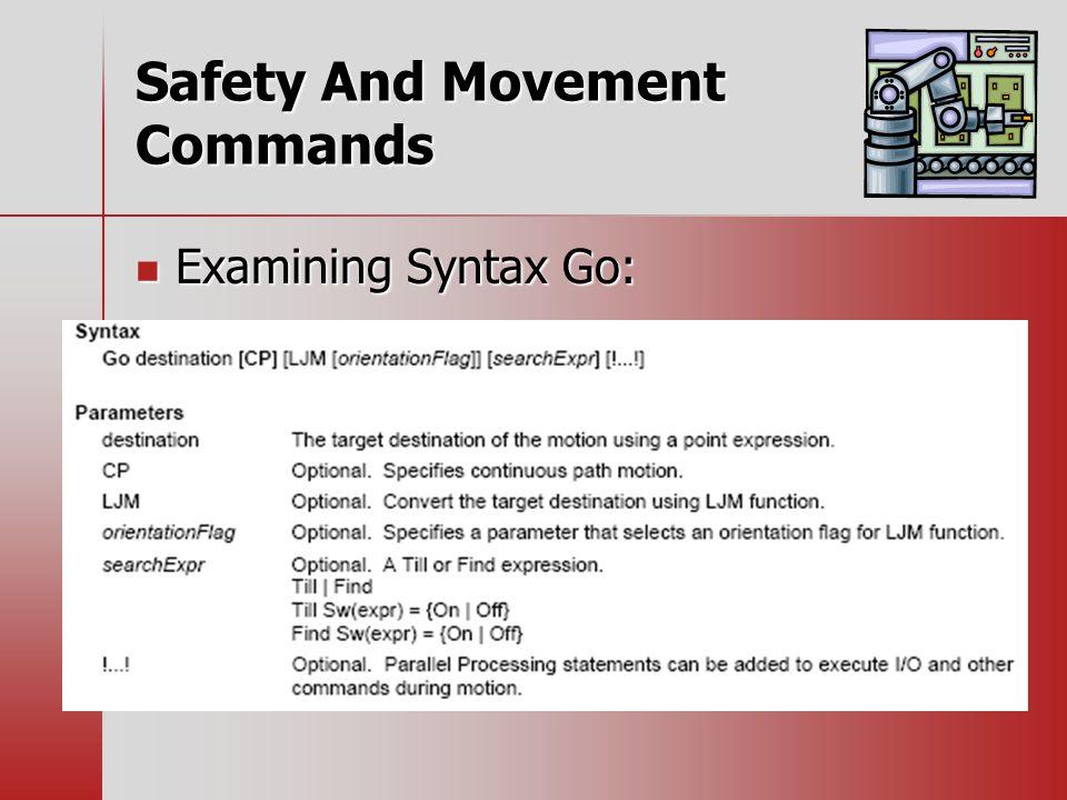 Examining Syntax Go: Examining Syntax Go: