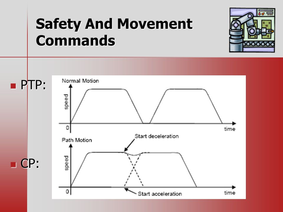 Safety And Movement Commands The Epson RC 5.0 language supports the following motion commands: The Epson RC 5.0 language supports the following motion commands: –GO: (pnt-to-pnt or CP) joint motion from current pose to defined target pose –MOVE: (pnt-to-pnt or CP) linear interpolated motion from current Pose to a defined target pose