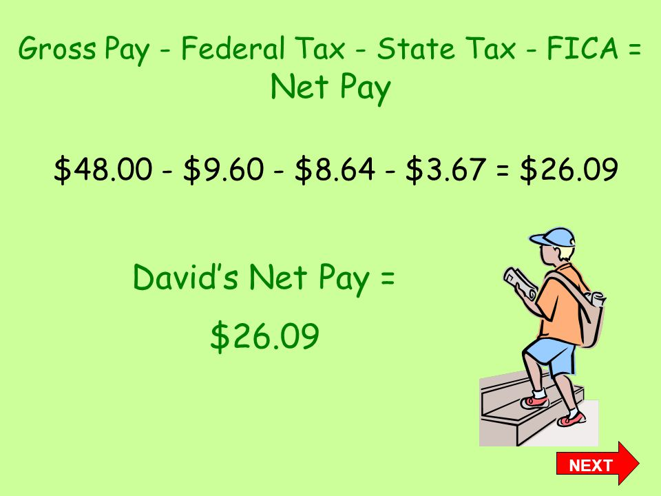 David's Net Pay = $26.09 $ $ $ $3.67 = $26.09 Gross Pay - Federal Tax - State Tax - FICA = Net Pay NEXT