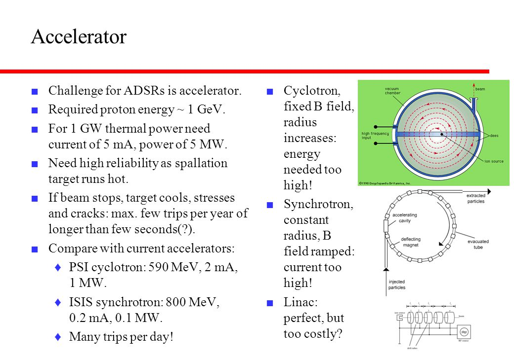 Accelerator ■ Challenge for ADSRs is accelerator. ■ Required proton energy ~ 1 GeV. ■ For 1 GW thermal power need current of 5 mA, power of 5 MW. ■ Ne