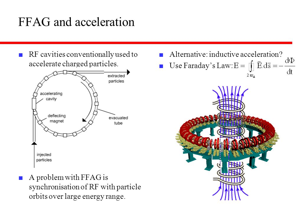 FFAG and acceleration ■ RF cavities conventionally used to accelerate charged particles. ■ A problem with FFAG is synchronisation of RF with particle
