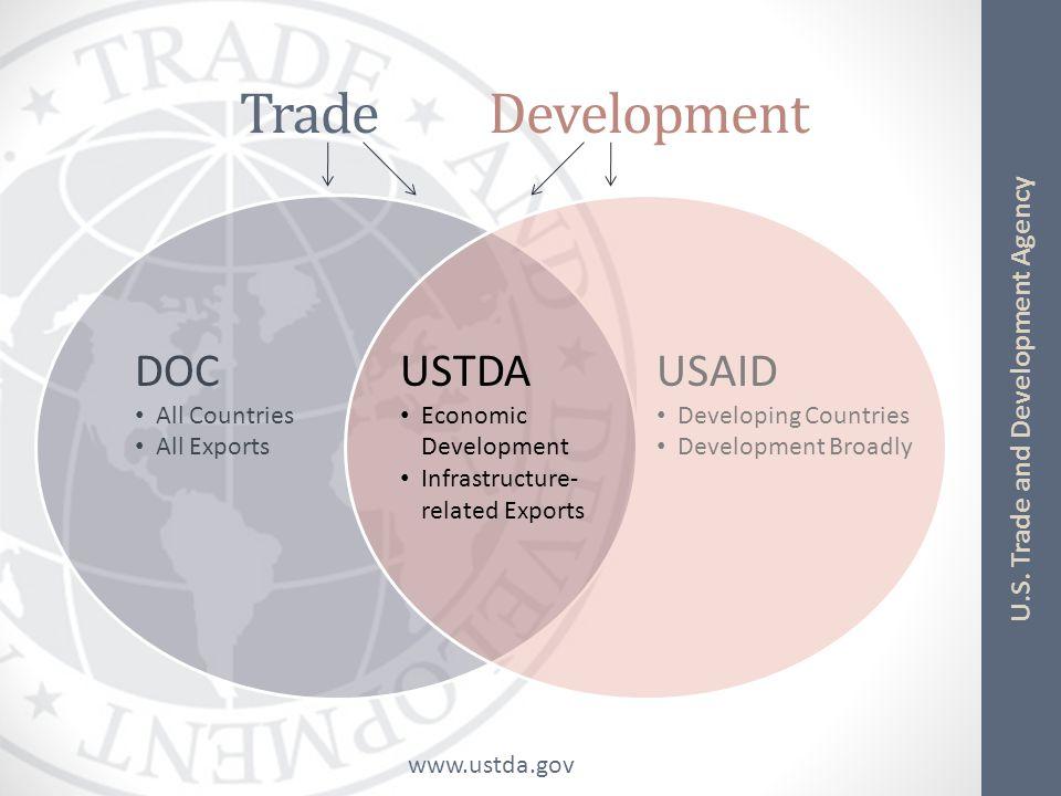 www.ustda.gov U.S.Trade and Development Agency U.S.