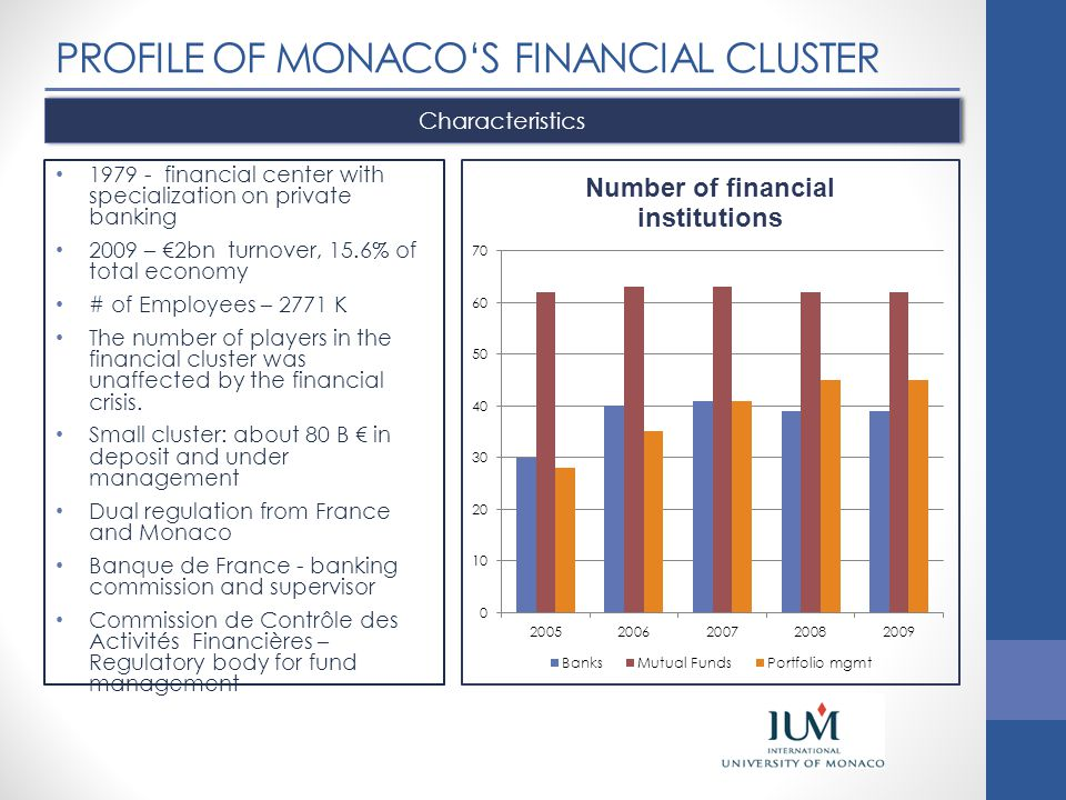 COMPETING CLUSTERS London GFCI 1 The Financial Services Authority (FSA) is the regulator of the financial services industry in the UK 10% of UK GDP 2009 1.01 million employees (1 st half 2010) Geneva GFCI 9 Leader in asset management The Geneva Financial Center is the trade association 130 banks 3,000 billion CHF under management Malta GFCI 55 Emerging financial service center Smallest country in EU (413K inhabitants) 12 % of GPD and growing Regulatory body: Malta Financial Service Authority (MFSA) Promotion done by Finance Malta