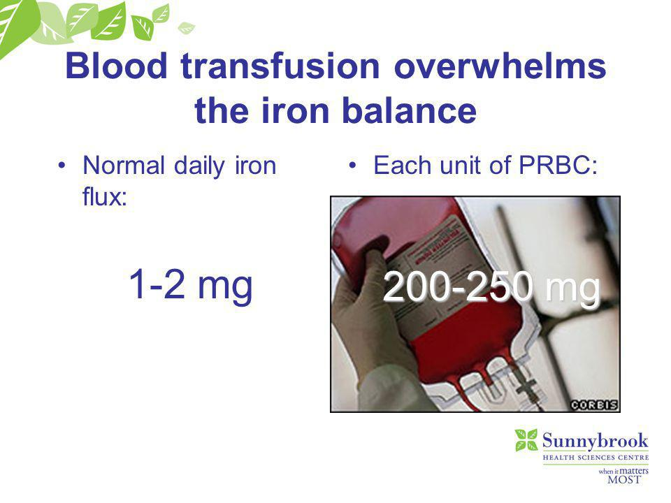 Summary: Too much iron is bad Iron overload caused by transfusions causes malfunction of the liver, heart, and endocrine organs.