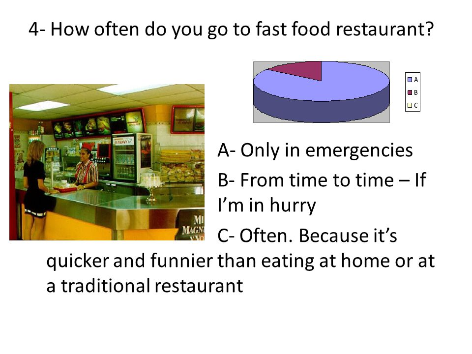 4- How often do you go to fast food restaurant.