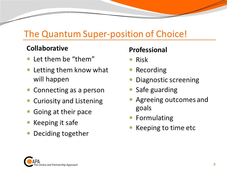 The Quantum Super-position of Choice.