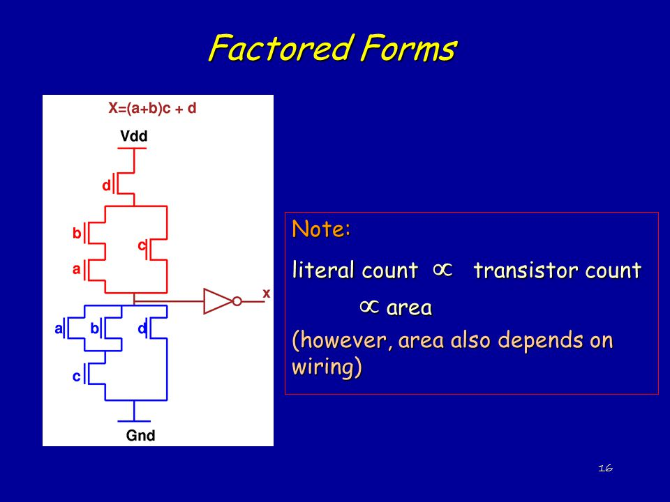 16 Factored Forms Note: literal count  transistor count  area (however, area also depends on wiring)