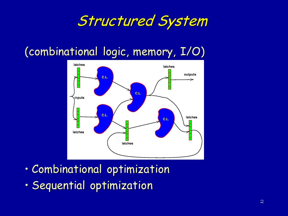 2 Structured System (combinational logic, memory, I/O) Combinational optimizationCombinational optimization Sequential optimizationSequential optimization