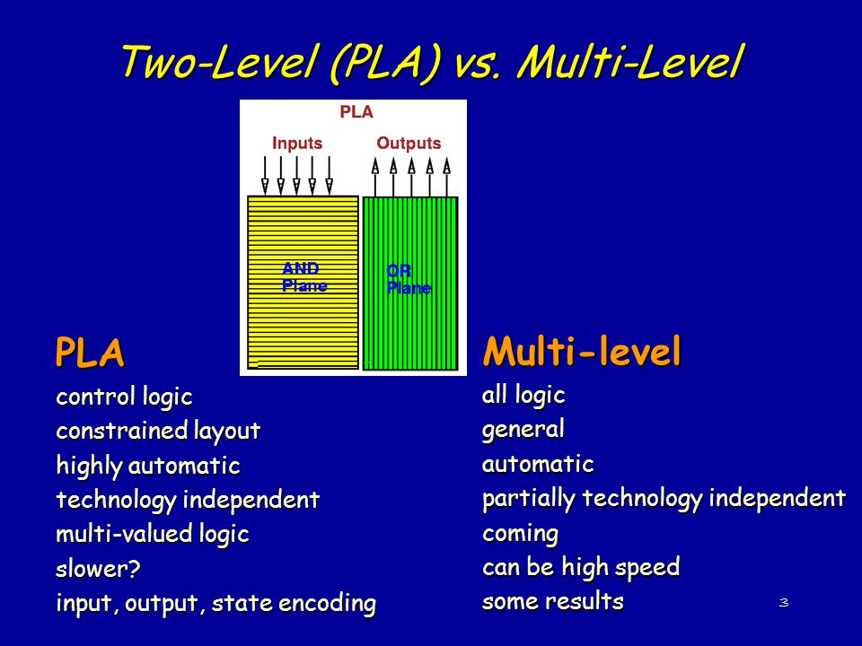 4 Early Approaches to Multi-Level Algorithmic Approach continues along lines of ESPRESSO and two-level minimizationcontinues along lines of ESPRESSO and two-level minimization spectrum of speed/quality trade-off algorithmsspectrum of speed/quality trade-off algorithms encourages development of understanding and theory