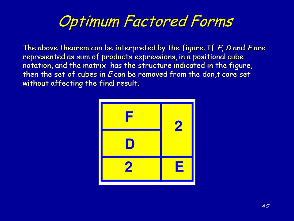 45 Optimum Factored Forms The above theorem can be interpreted by the figure.