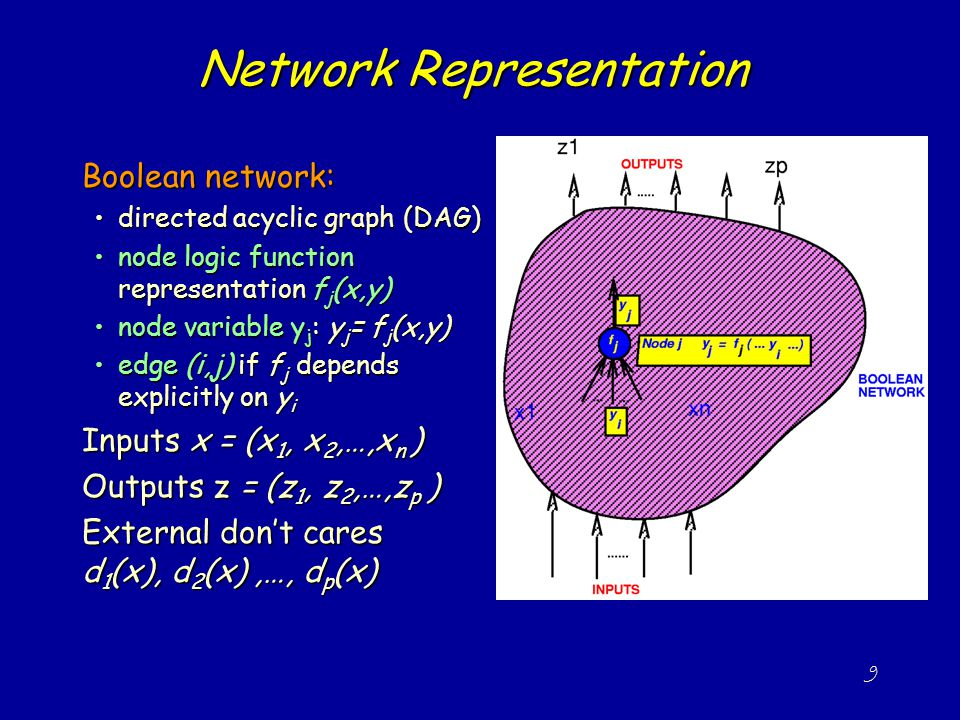 9 Network Representation Boolean network: directed acyclic graph (DAG)directed acyclic graph (DAG) node logic function representation f j (x,y)node logic function representation f j (x,y) node variable y j : y j = f j (x,y)node variable y j : y j = f j (x,y) edge (i,j) if f j depends explicitly on y iedge (i,j) if f j depends explicitly on y i Inputs x = (x 1, x 2,…,x n ) Outputs z = (z 1, z 2,…,z p ) External don't cares d 1 (x), d 2 (x),…, d p (x)