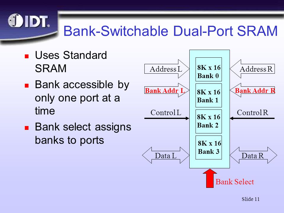 ® Slide 11 Bank-Switchable Dual-Port SRAM 8K x 16 Bank 1 8K x 16 Bank 0 8K x 16 Bank 2 8K x 16 Bank 3 Address RAddress L Bank Addr LBank Addr R Data LData R Control LControl R Bank Select n Uses Standard SRAM n Bank accessible by only one port at a time n Bank select assigns banks to ports