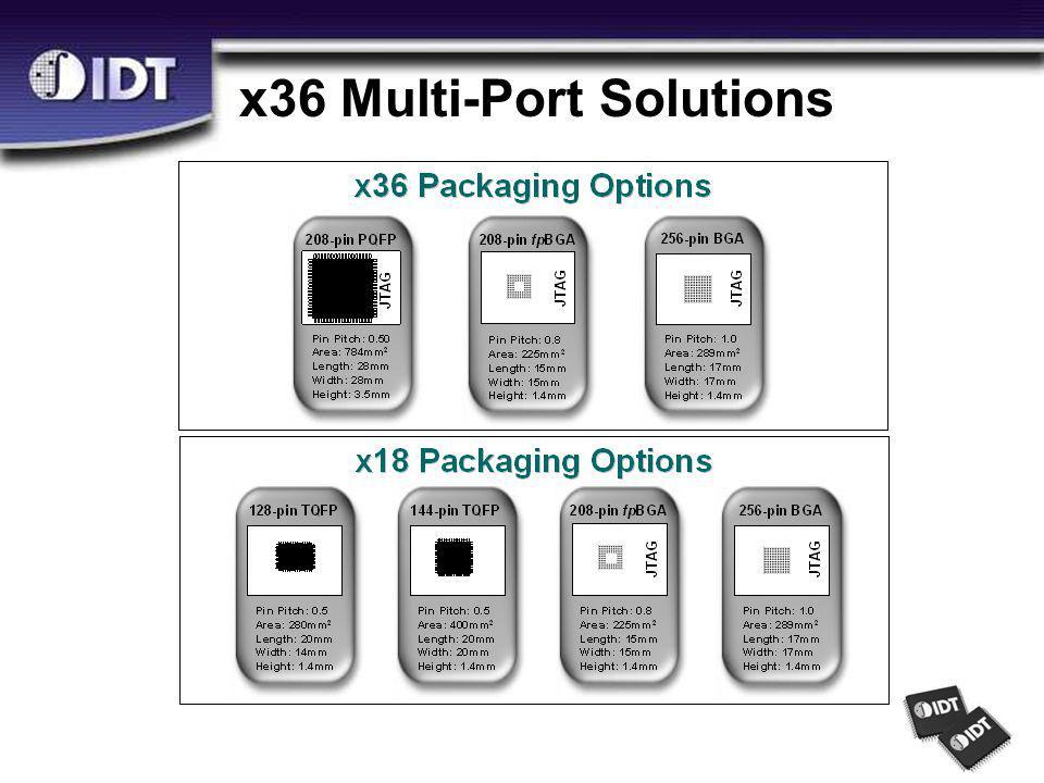 x36 Multi-Port Solutions