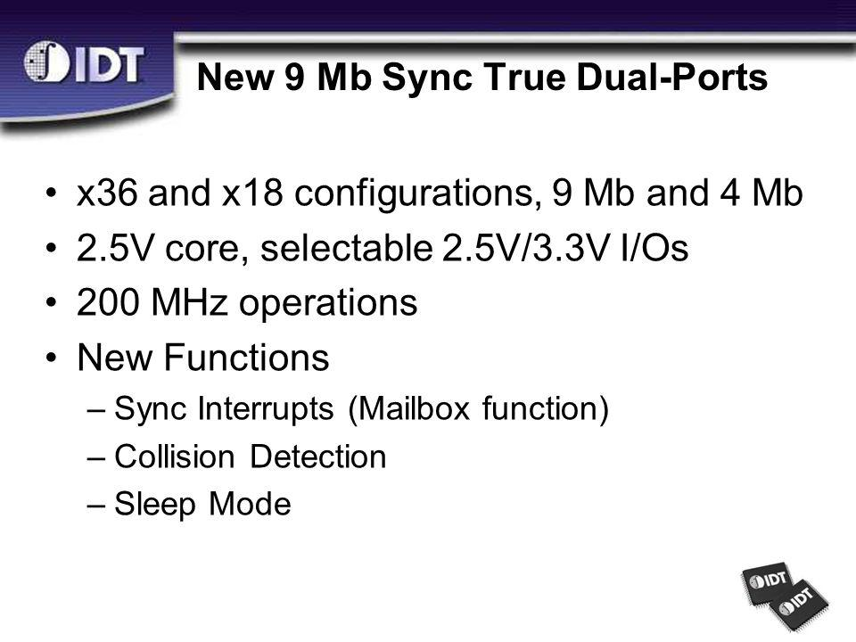 New 9 Mb Sync True Dual-Ports x36 and x18 configurations, 9 Mb and 4 Mb 2.5V core, selectable 2.5V/3.3V I/Os 200 MHz operations New Functions –Sync Interrupts (Mailbox function) –Collision Detection –Sleep Mode