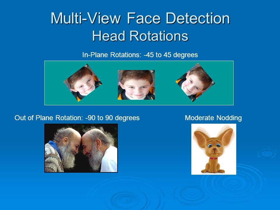 Multi-View Face Detection Head Rotations In-Plane Rotations: -45 to 45 degrees Out of Plane Rotation: -90 to 90 degreesModerate Nodding